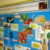 Students are Encouraged to Eat Healthily
